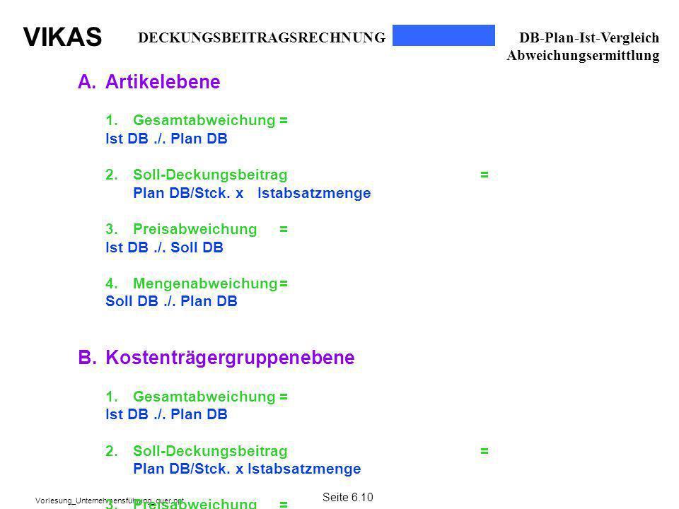 VIKAS Vorlesung_Unternehmensführung_quer.ppt A.Artikelebene 1.Gesamtabweichung= Ist DB./. Plan DB 2.Soll-Deckungsbeitrag= Plan DB/Stck. xIstabsatzmeng