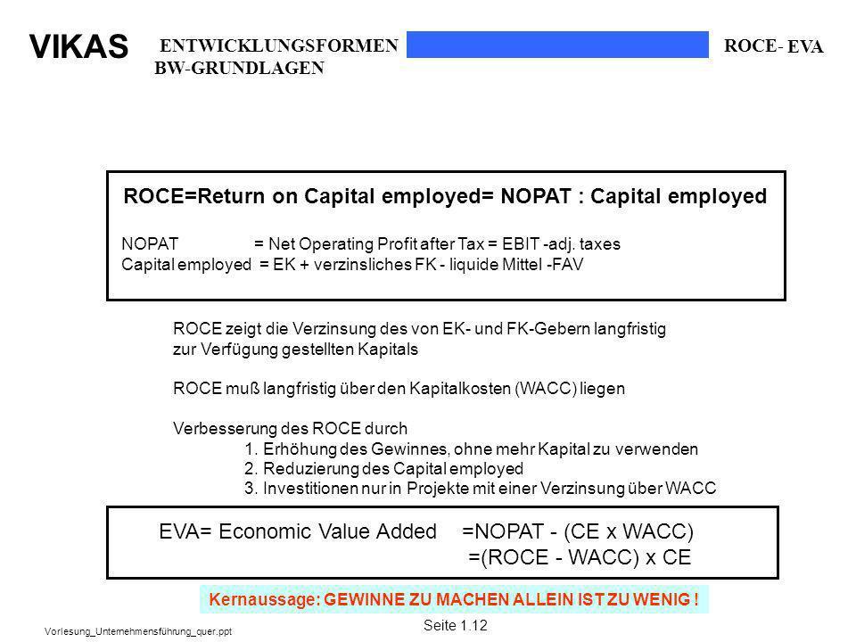 VIKAS Vorlesung_Unternehmensführung_quer.ppt ROCE- EVA ROCE=Return on Capital employed= NOPAT : Capital employed NOPAT = Net Operating Profit after Ta