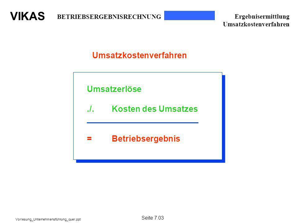 VIKAS Vorlesung_Unternehmensführung_quer.ppt Umsatzerlöse./.Kosten des Umsatzes ________________________ =Betriebsergebnis Umsatzkostenverfahren Ergeb