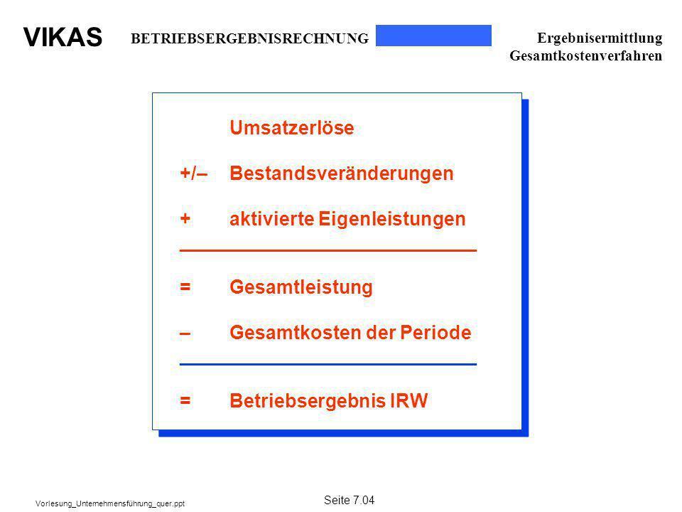 VIKAS Vorlesung_Unternehmensführung_quer.ppt Umsatzerlöse +/–Bestandsveränderungen +aktivierte Eigenleistungen ____________________________ =Gesamtlei
