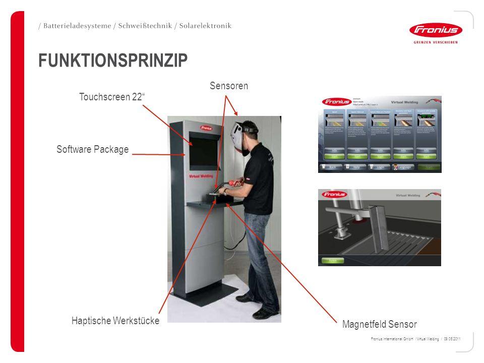 Fronius International GmbH / Virtual Welding / 09.06.2011 Software Package Sensoren Touchscreen 22 Haptische Werkstücke Magnetfeld Sensor FUNKTIONSPRI