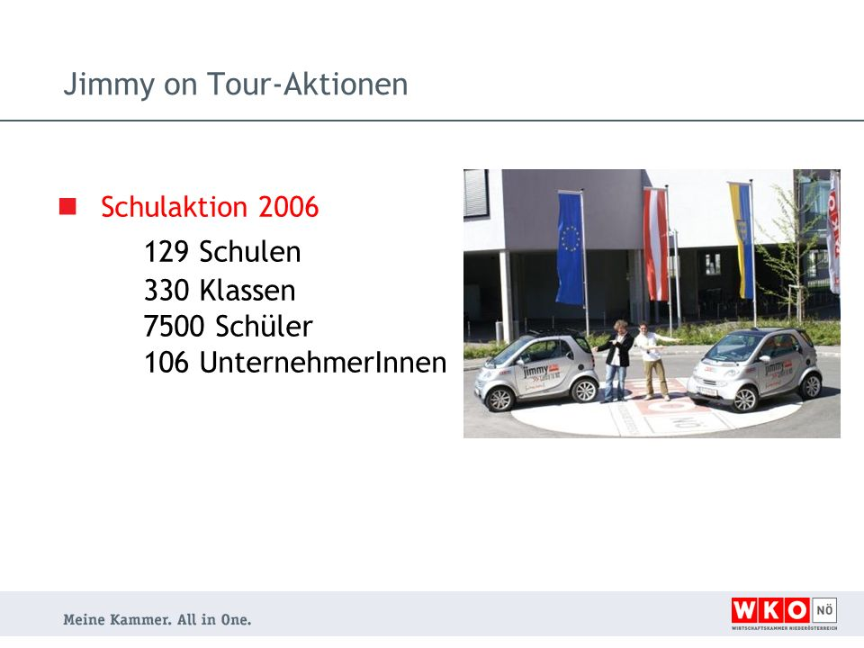 Jimmy on Tour-Aktionen Schulaktion 2006 129 Schulen 330 Klassen 7500 Schüler 106 UnternehmerInnen