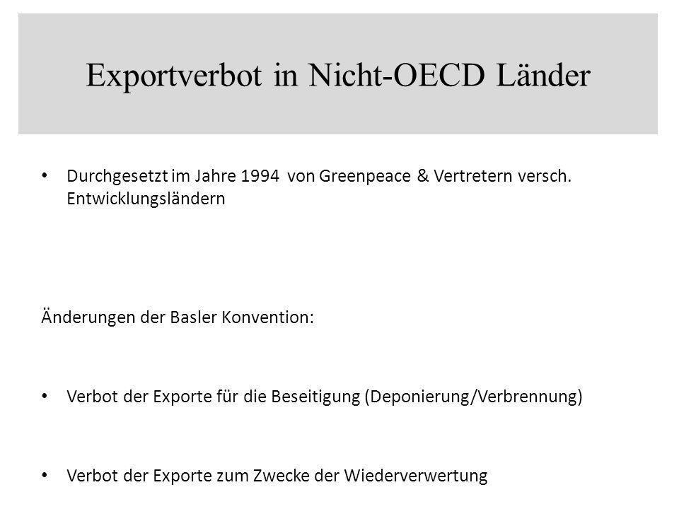 Durchgesetzt im Jahre 1994 von Greenpeace & Vertretern versch. Entwicklungsländern Änderungen der Basler Konvention: Verbot der Exporte für die Beseit