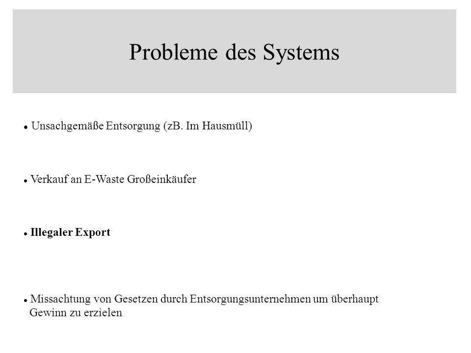 Probleme des Systems Unsachgemäße Entsorgung (zB. Im Hausmüll) Verkauf an E-Waste Großeinkäufer Illegaler Export Missachtung von Gesetzen durch Entsor