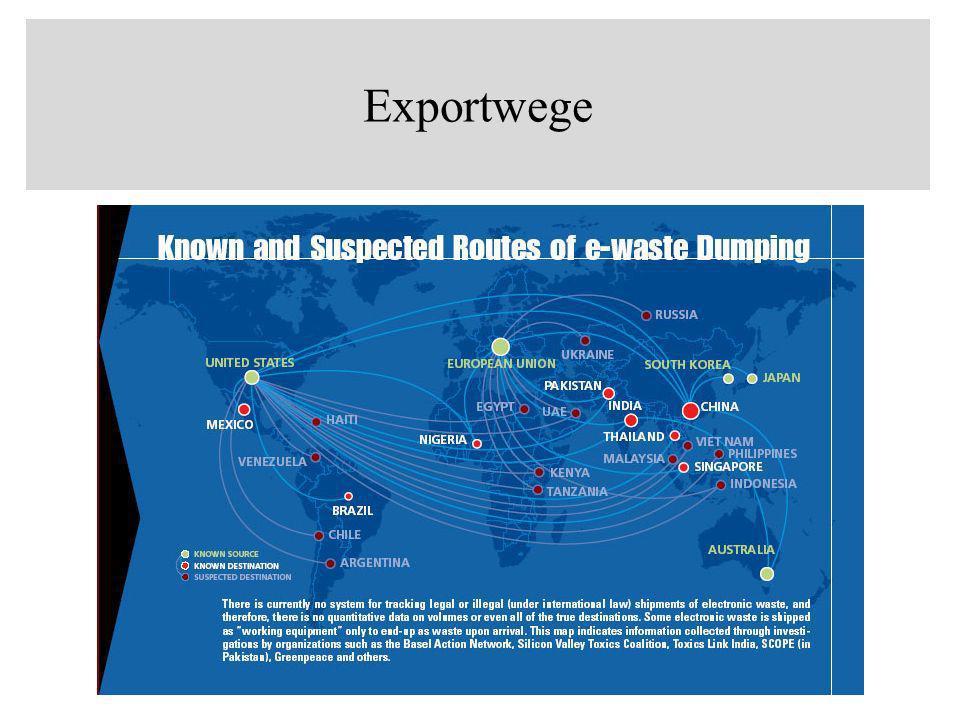 Exportwege