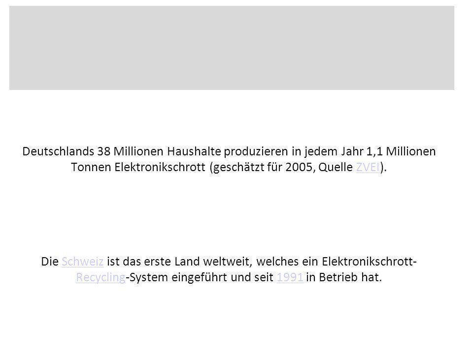 Deutschlands 38 Millionen Haushalte produzieren in jedem Jahr 1,1 Millionen Tonnen Elektronikschrott (geschätzt für 2005, Quelle ZVEI). Die Schweiz is