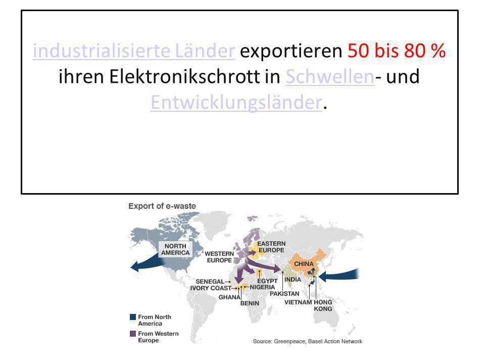 industrialisierte Länderindustrialisierte Länder exportieren 50 bis 80 % ihren Elektronikschrott in Schwellen- und Entwicklungsländer.Schwellen Entwic