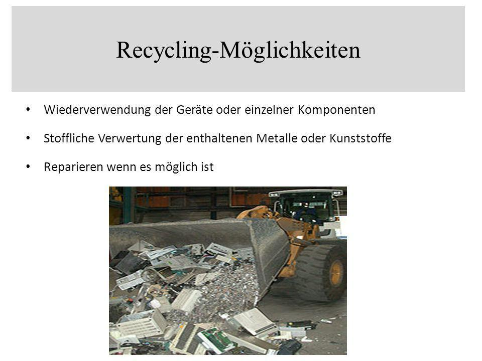 Wiederverwendung der Geräte oder einzelner Komponenten Stoffliche Verwertung der enthaltenen Metalle oder Kunststoffe Reparieren wenn es möglich ist R