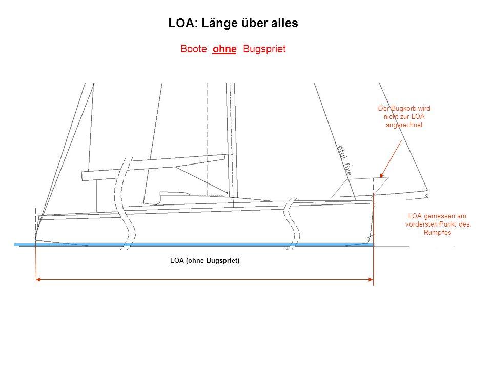 LOA (ohne Bugspriet) LOA: Länge über alles Boote ohne Bugspriet Der Bugkorb wird nicht zur LOA angerechnet LOA gemessen am vordersten Punkt des Rumpfe