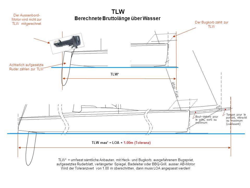 TLW Berechnete Bruttolänge über Wasser TLW max* = LOA + 1.00m (Toleranz) TLW* = umfasst sämtliche Anbauten, mit Heck- und Bugkorb, ausgefahrenem Bugsp