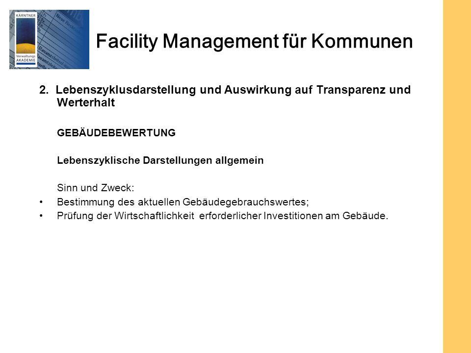 Facility Management für Kommunen 2. Lebenszyklusdarstellung und Auswirkung auf Transparenz und Werterhalt GEBÄUDEBEWERTUNG Lebenszyklische Darstellung