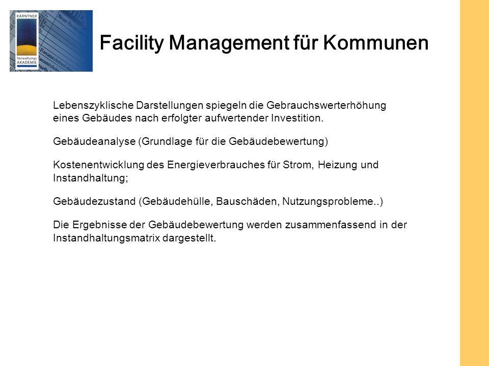 Facility Management für Kommunen Lebenszyklische Darstellungen spiegeln die Gebrauchswerterhöhung eines Gebäudes nach erfolgter aufwertender Investiti