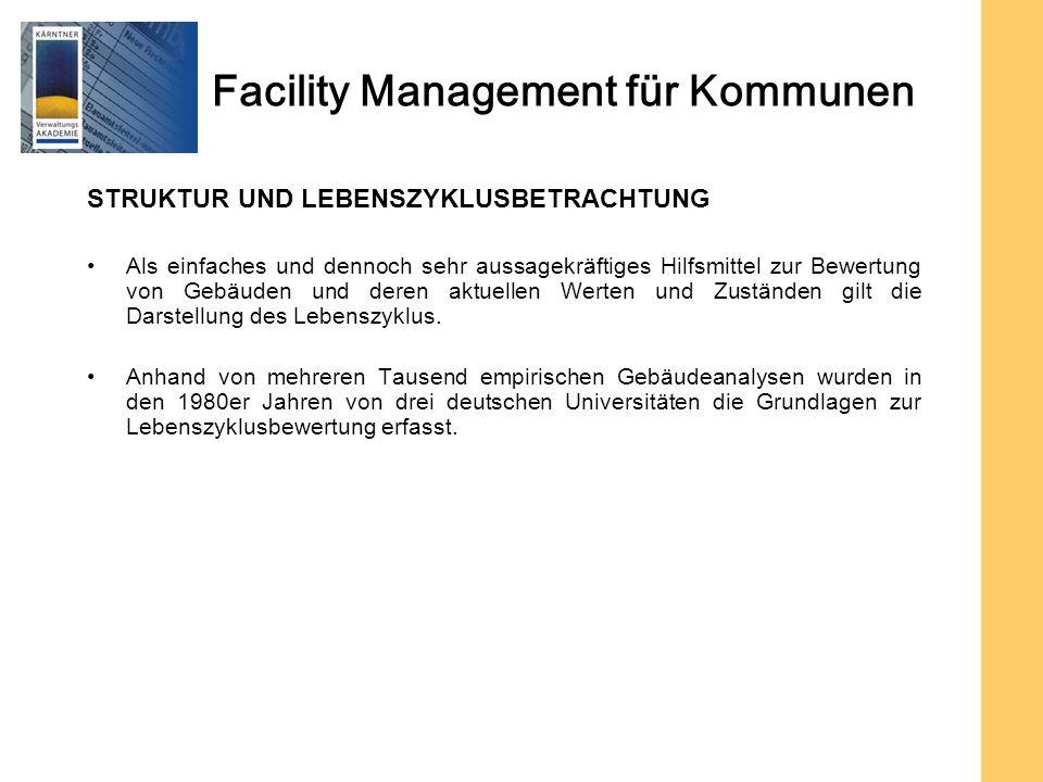 Facility Management für Kommunen STRUKTUR UND LEBENSZYKLUSBETRACHTUNG Als einfaches und dennoch sehr aussagekräftiges Hilfsmittel zur Bewertung von Ge