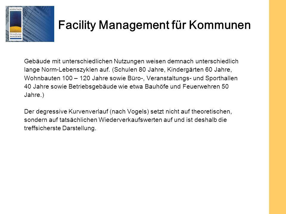 Facility Management für Kommunen Gebäude mit unterschiedlichen Nutzungen weisen demnach unterschiedlich lange Norm-Lebenszyklen auf. (Schulen 80 Jahre