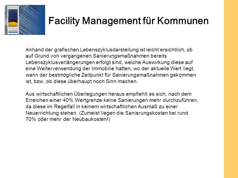 Facility Management für Kommunen Anhand der grafischen Lebenszyklusdarstellung ist leicht ersichtlich, ob auf Grund von vergangenen Sanierungsmaßnahme