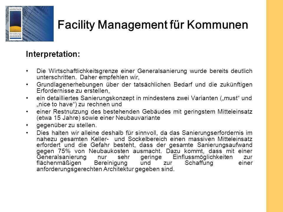 Facility Management für Kommunen Interpretation: Die Wirtschaftlichkeitsgrenze einer Generalsanierung wurde bereits deutlich unterschritten. Daher emp