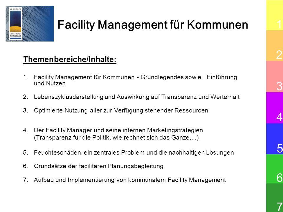 Facility Management für Kommunen Themenbereiche/Inhalte: 1.Facility Management für Kommunen - Grundlegendes sowie Einführung und Nutzen 2.Lebenszyklus