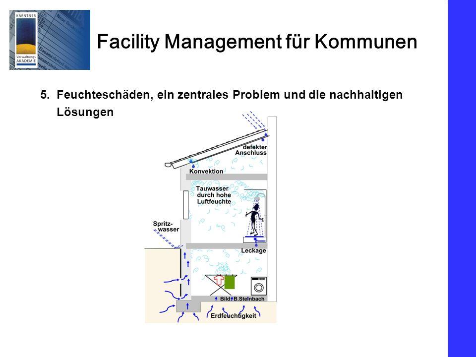 Facility Management für Kommunen 5. Feuchteschäden, ein zentrales Problem und die nachhaltigen Lösungen