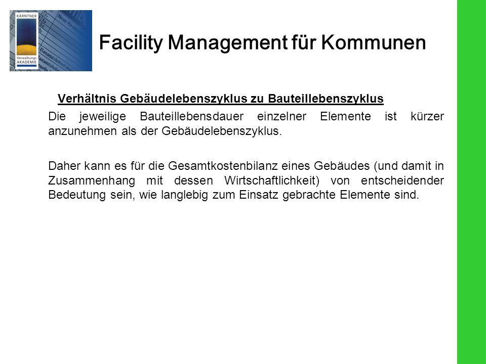 Facility Management für Kommunen Verhältnis Gebäudelebenszyklus zu Bauteillebenszyklus Die jeweilige Bauteillebensdauer einzelner Elemente ist kürzer