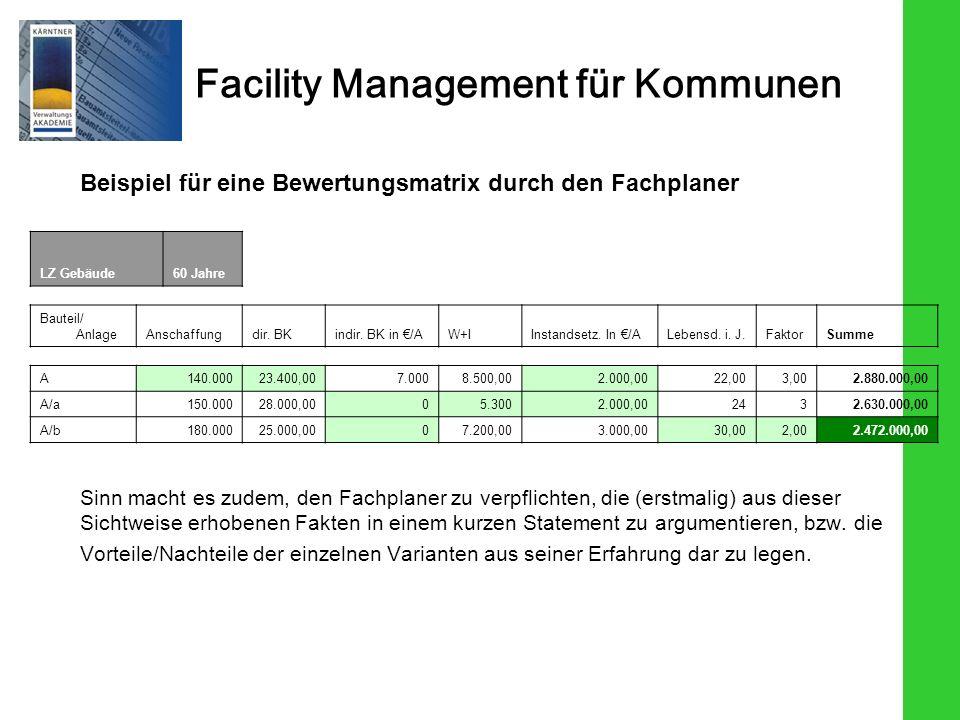 Facility Management für Kommunen Beispiel für eine Bewertungsmatrix durch den Fachplaner Sinn macht es zudem, den Fachplaner zu verpflichten, die (ers