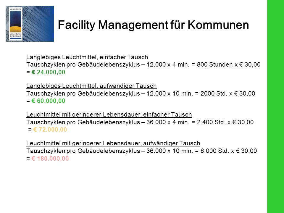 Facility Management für Kommunen Langlebiges Leuchtmittel, einfacher Tausch Tauschzyklen pro Gebäudelebenszyklus – 12.000 x 4 min. = 800 Stunden x 30,