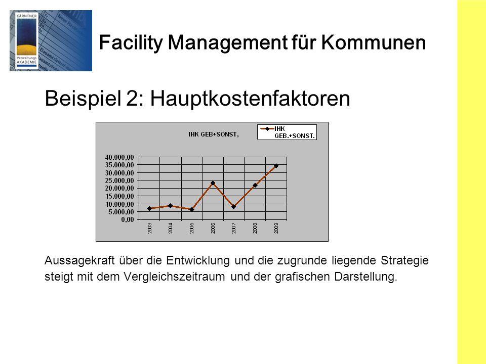 Facility Management für Kommunen Beispiel 2: Hauptkostenfaktoren Aussagekraft über die Entwicklung und die zugrunde liegende Strategie steigt mit dem