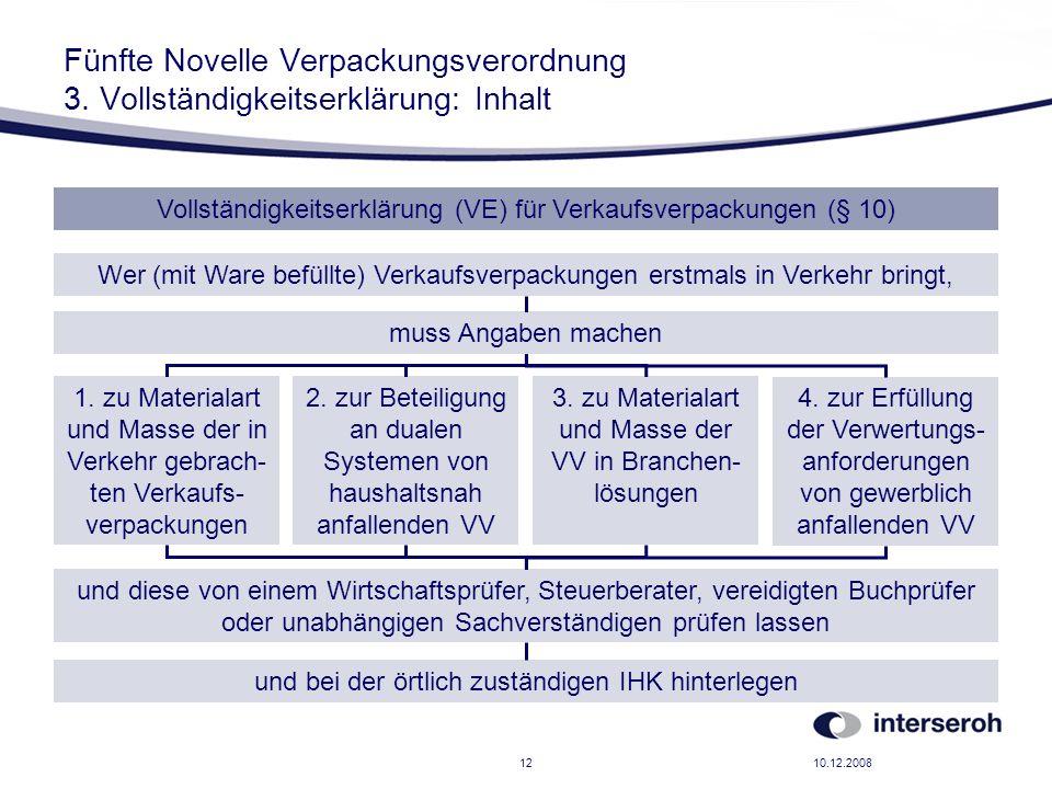 10.12.200812 Fünfte Novelle Verpackungsverordnung 3. Vollständigkeitserklärung: Inhalt Vollständigkeitserklärung (VE) für Verkaufsverpackungen (§ 10)