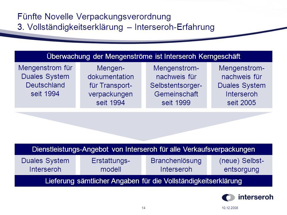 10.12.200814 Fünfte Novelle Verpackungsverordnung 3. Vollständigkeitserklärung – Interseroh-Erfahrung Überwachung der Mengenströme ist Interseroh Kern