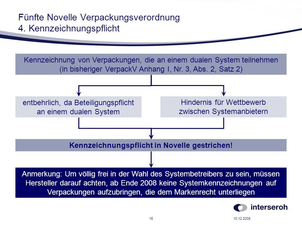 10.12.200815 Fünfte Novelle Verpackungsverordnung 4. Kennzeichnungspflicht Kennzeichnung von Verpackungen, die an einem dualen System teilnehmen (in b