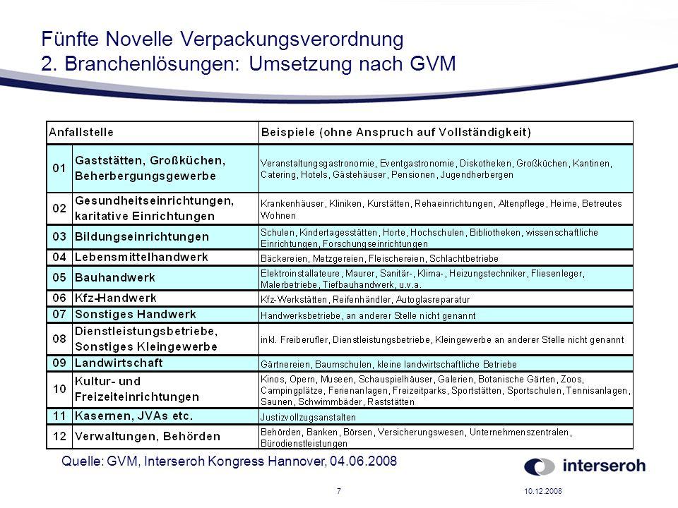 10.12.20087 Fünfte Novelle Verpackungsverordnung 2. Branchenlösungen: Umsetzung nach GVM Quelle: GVM, Interseroh Kongress Hannover, 04.06.2008
