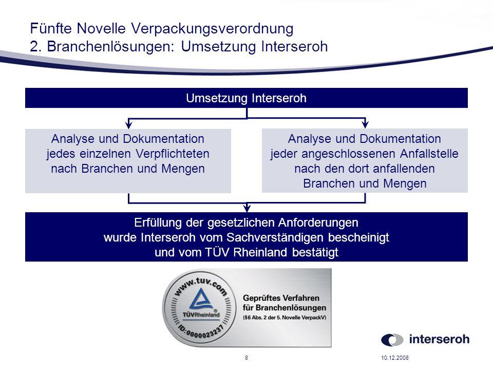 10.12.20088 Fünfte Novelle Verpackungsverordnung 2. Branchenlösungen: Umsetzung Interseroh Umsetzung Interseroh Erfüllung der gesetzlichen Anforderung