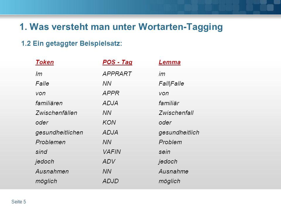1. Was versteht man unter Wortarten-Tagging TokenPOS - TagLemma ImAPPRARTim FalleNNFall|Falle vonAPPRvon familiärenADJAfamiliär ZwischenfällenNNZwisch