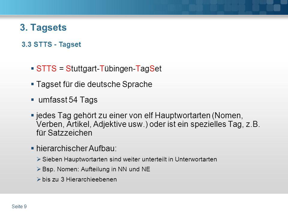 3. Tagsets STTS = Stuttgart-Tübingen-TagSet Tagset für die deutsche Sprache umfasst 54 Tags jedes Tag gehört zu einer von elf Hauptwortarten (Nomen, V