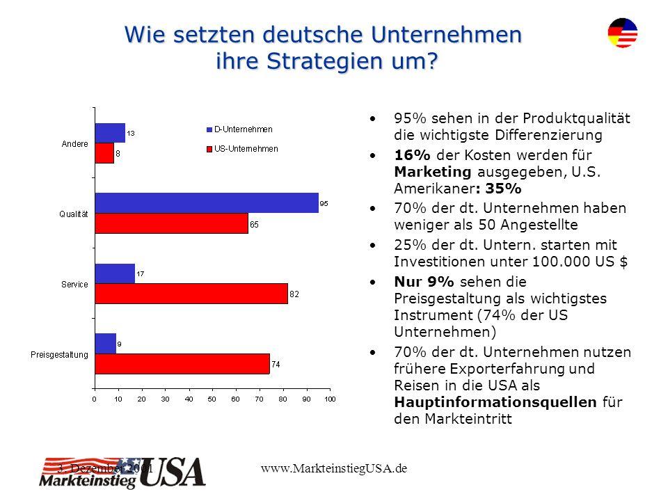 3. Dezember 2001www.MarkteinstiegUSA.de Wie setzten deutsche Unternehmen ihre Strategien um.