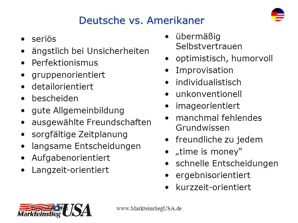 3. Dezember 2001www.MarkteinstiegUSA.de Deutsche vs.