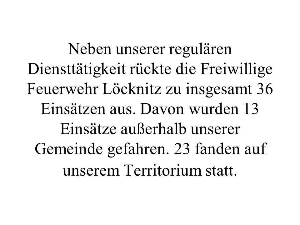 Neben unserer regulären Diensttätigkeit rückte die Freiwillige Feuerwehr Löcknitz zu insgesamt 36 Einsätzen aus. Davon wurden 13 Einsätze außerhalb un