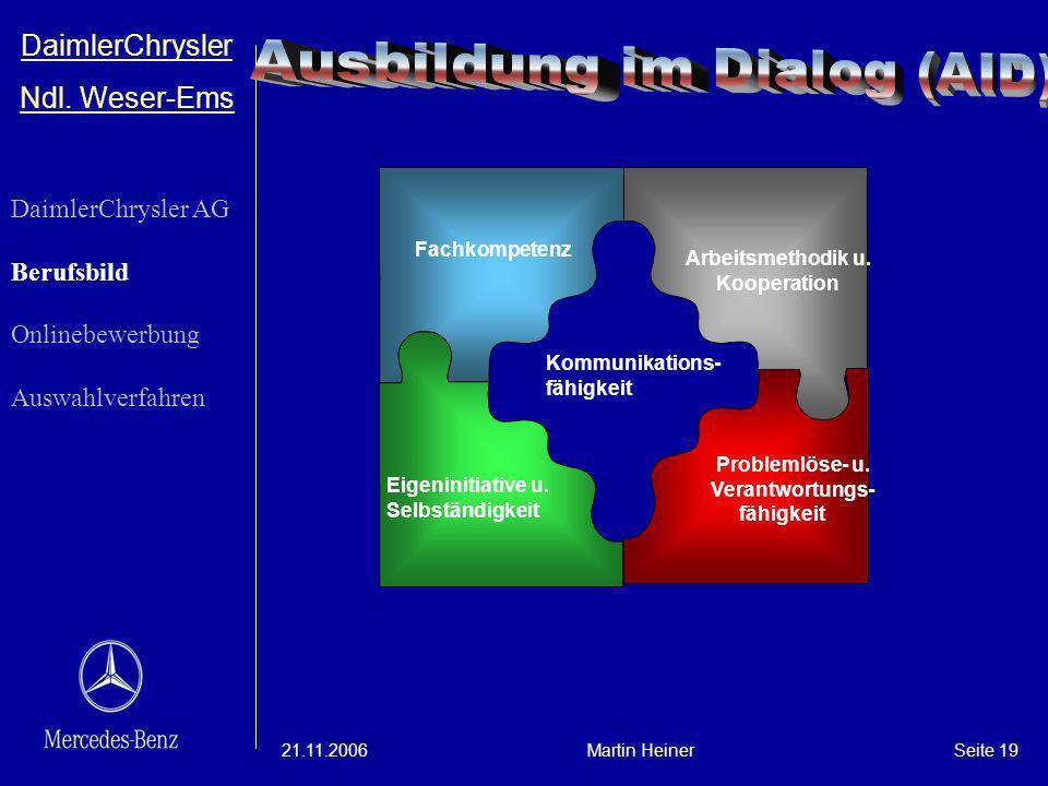 DaimlerChrysler Ndl. Weser-Ems 21.11.2006Martin HeinerSeite 19 Kommunikations- fähigkeit Eigeninitiative u. Selbständigkeit Problemlöse- u. Verantwort