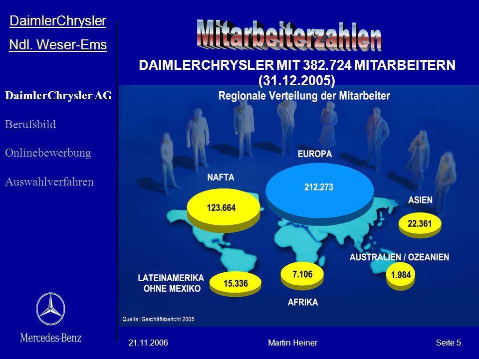 DaimlerChrysler Ndl. Weser-Ems 21.11.2006Martin HeinerSeite 5 DAIMLERCHRYSLER MIT 382.724 MITARBEITERN (31.12.2005) DaimlerChrysler AG Berufsbild Onli