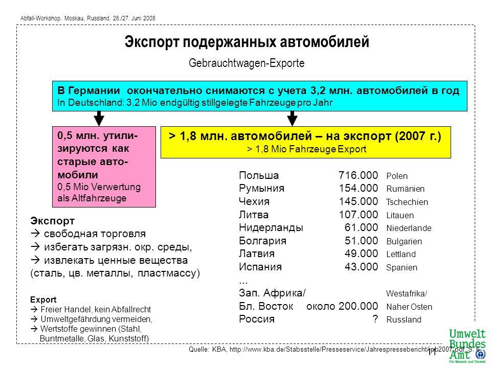 Abfall-Workshop. Moskau, Russland. 26./27. Juni 2008 11 В Германии окончательно снимаются с учета 3,2 млн. автомобилей в год In Deutschland: 3,2 Mio e