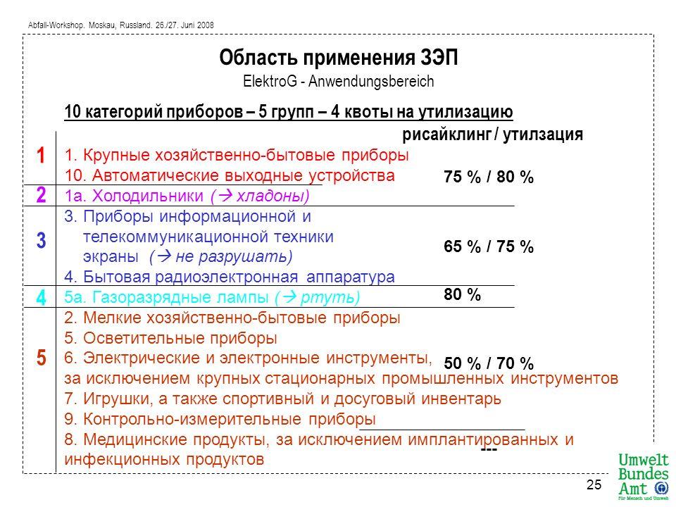 Abfall-Workshop. Moskau, Russland. 26./27. Juni 2008 25 10 категорий приборов – 5 групп – 4 квоты на утилизацию рисайклинг / утилзация 1. Крупные хозя