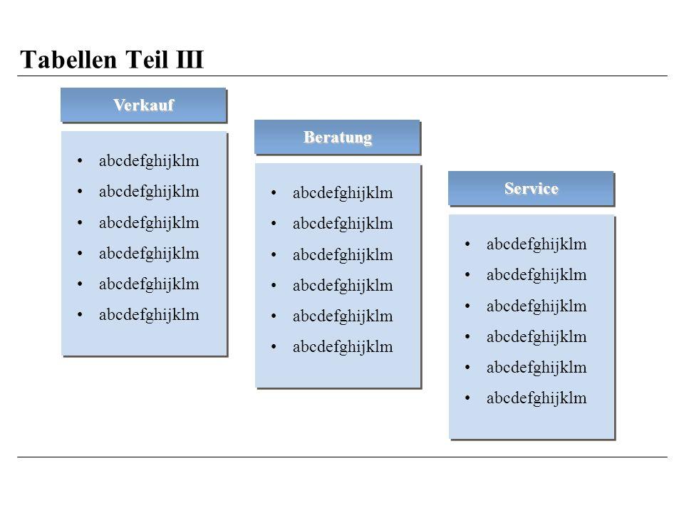 Tabellen Teil III Verkauf abcdefghijklm Beratung Service