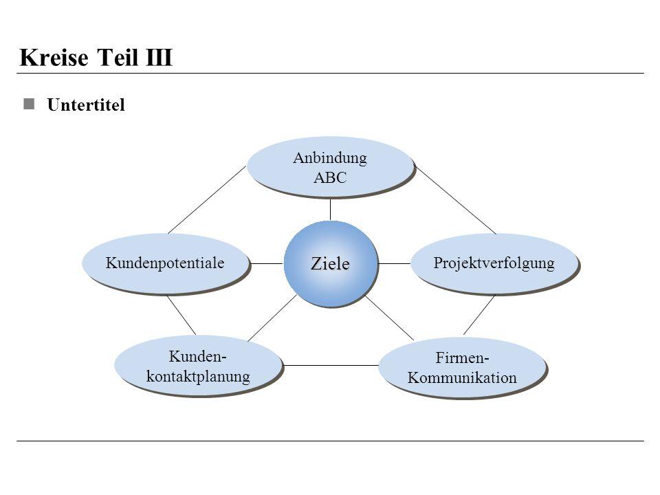 Kreise Teil III Untertitel Ziele Firmen- Kommunikation Kundenpotentiale Kunden- kontaktplanung Projektverfolgung Anbindung ABC