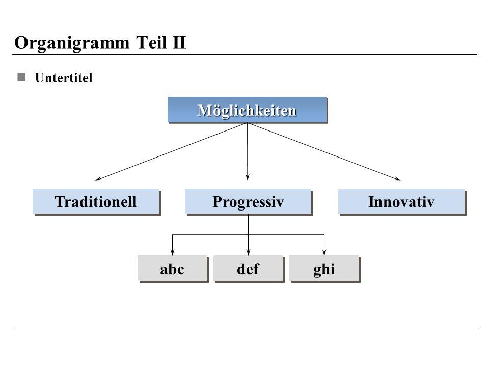 Organigramm Teil II Untertitel MöglichkeitenMöglichkeiten Traditionell Progressiv Innovativ abc def ghi