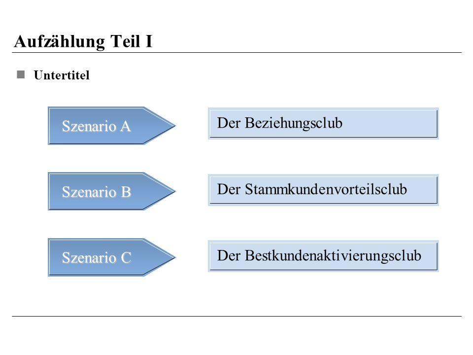 Aufzählung Teil I Untertitel Szenario C Szenario B Szenario A Der BeziehungsclubDer StammkundenvorteilsclubDer Bestkundenaktivierungsclub