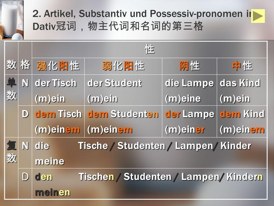 2. Artikel, Substantiv und Possessiv-pronomen im Dativ N der Tisch (m)ein der Student (m)ein die Lampe (m)eine das Kind (m)ein D dem Tisch (m)einem de