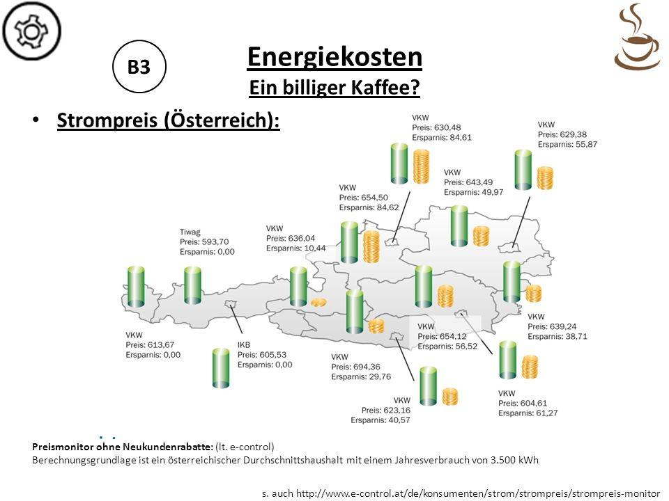 Energiekosten Ein billiger Kaffee? B3 Strompreis (Österreich): Preismonitor ohne Neukundenrabatte: (lt. e-control) Berechnungsgrundlage ist ein österr