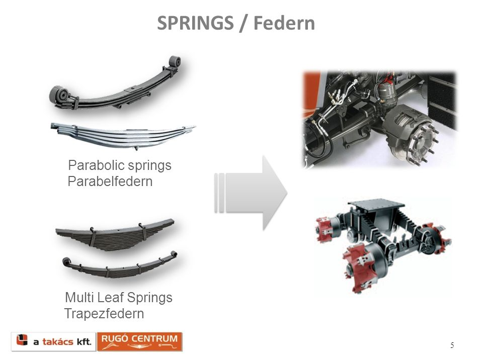6 Springs for air suspensions (Trailing arm) Lenker für Luftfederung SPRINGS / Federn