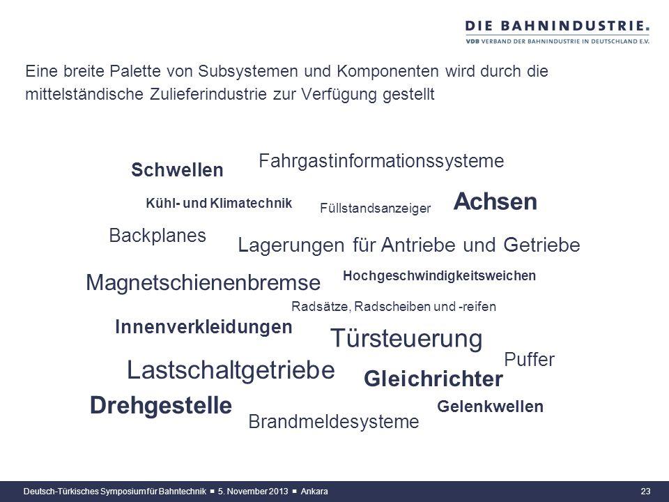 Mit exzellenten und wirtschaftlichen Bahnsystemen für mehr nachhaltigen Verkehr auf der Schiene Verband der Bahnindustrie in Deutschland (VDB) e.V. ww