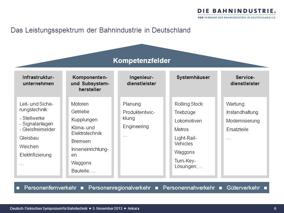 5Deutsch-Türkisches Symposium für Bahntechnik 5. November 2013 Ankara Die Lösungen der deutschen Bahnindustrie – Rollendes Material Intercity- & Hochg