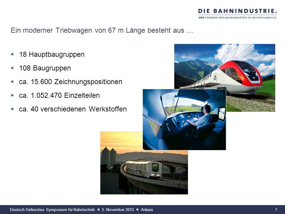 6Deutsch-Türkisches Symposium für Bahntechnik 5. November 2013 Ankara Kompetenzfelder Das Leistungsspektrum der Bahnindustrie in Deutschland Personenf